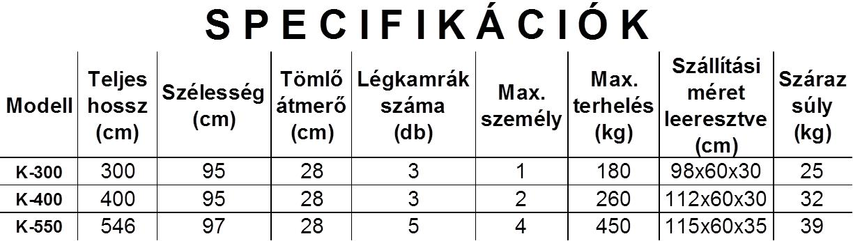 Kajak_spec